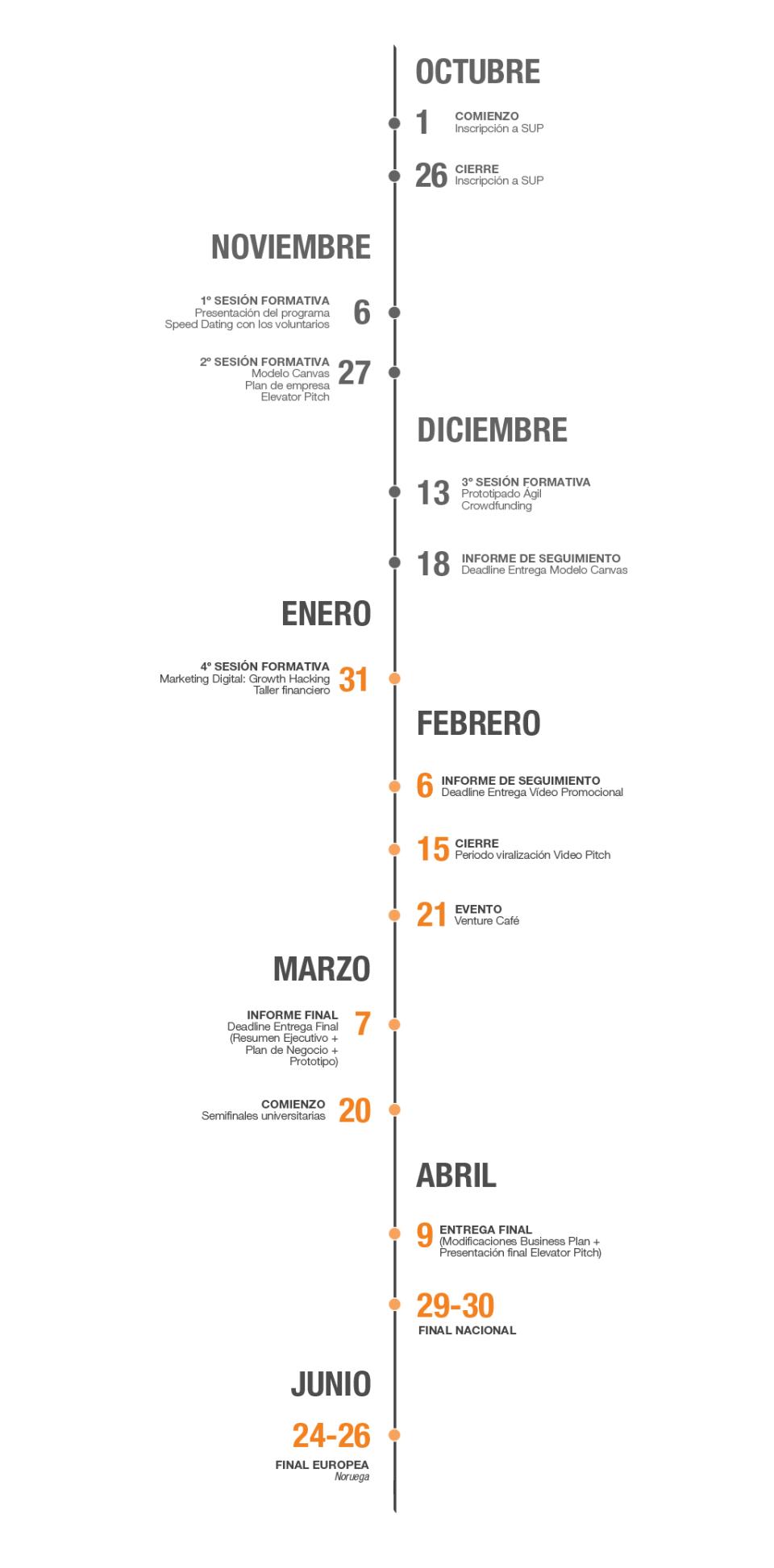 Calendario Financiero 2019.Calendario 2018 2019 Startup Programme